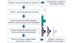 Modelos de bielas para consolos curtos a partir de técnicas de otimização topológica
